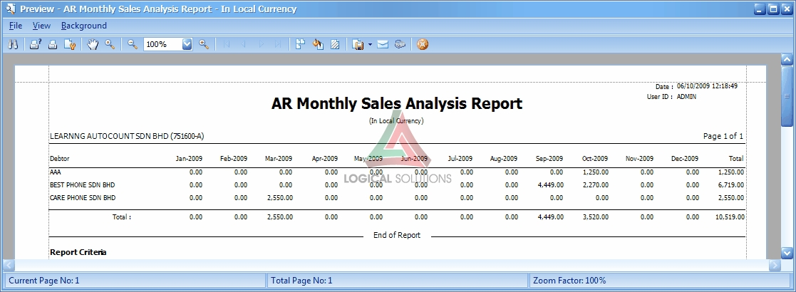 sales analysis reports